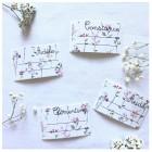 Étiquettes imprimés fleuris